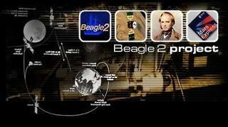 BEAGLE2:  PHONE HOME!!!